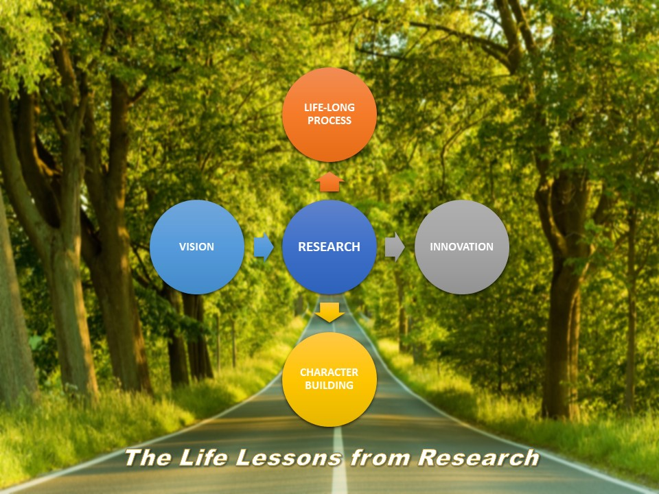 The Life Lessons from Research