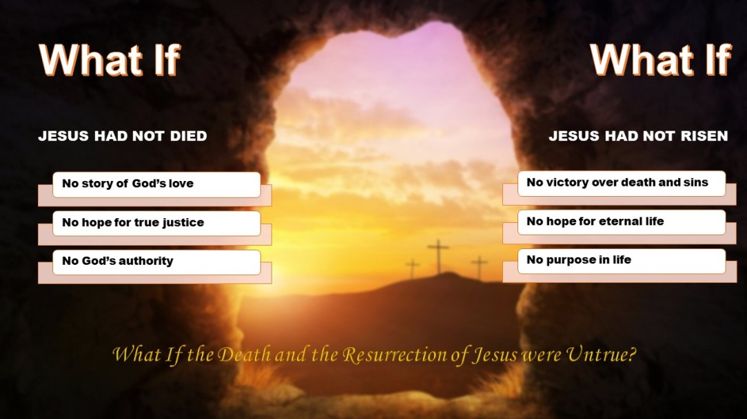 Jesus Death and Resurrection